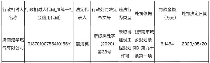 济南港华燃气公司遭罚:未取得建设工程规划许可
