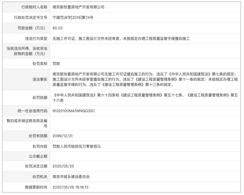 香港置地旗下南京公司遭罚:涉无施工许可证擅自施