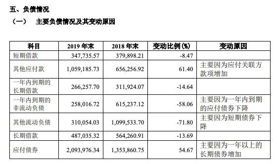 平安不动产发15亿超短期融资券偿债 年报披露子公司因产品问题收监管函