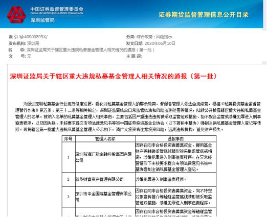 深圳罕见一次性通报131家重大违规私募名单 这还是首批!