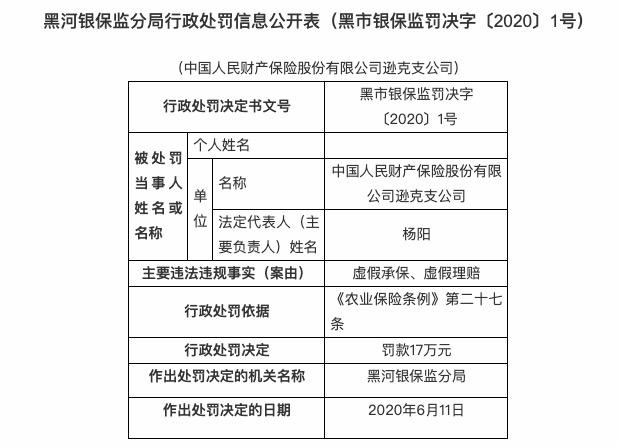 虚假承保、虚假理赔 人保财险逊克支公司被罚17万