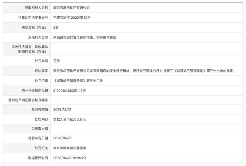 泰禾集团旗下南京公司遭罚:涉违反《城镇燃