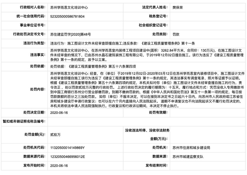 苏州学而思遭罚:涉装修工程施工图设计文件未经审查擅自施工