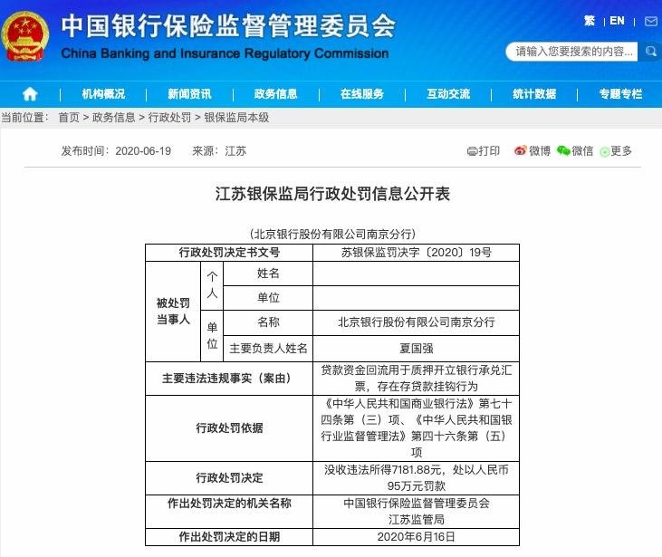 因存在存贷款挂钩行为等 北京银行南京分行被罚95万