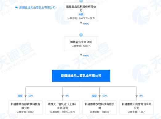 """维维股份负债率高同行4倍 旗下公司陷""""质量门"""""""