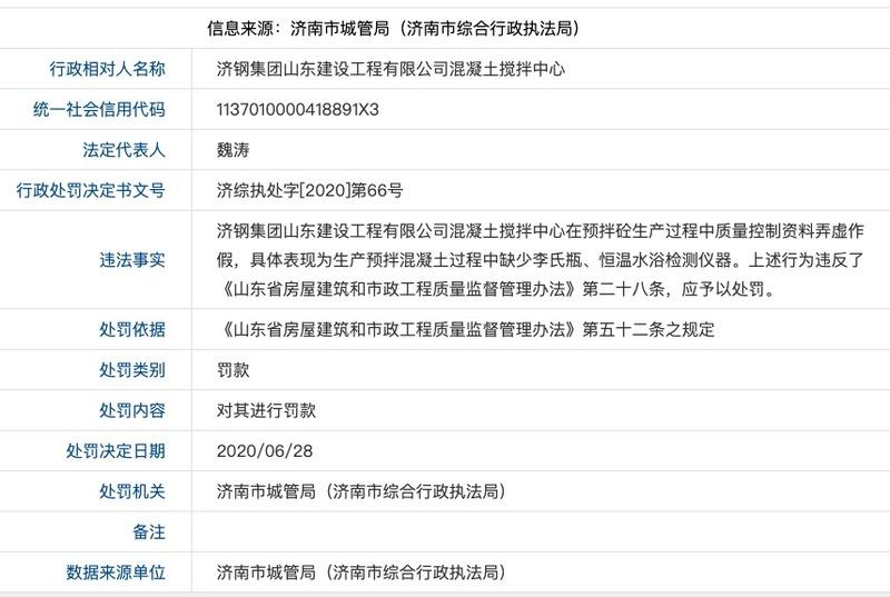 山东钢铁集团旗下子企业遭罚:涉生产过程中质量控制资料弄虚作假