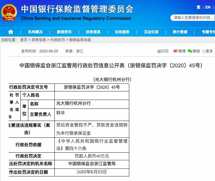 光大银行杭州分行贷后资金管控不严 被罚款40万元