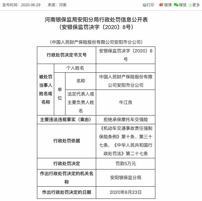 人保财险安阳市分公司拒绝承保摩托车交强险被罚5万