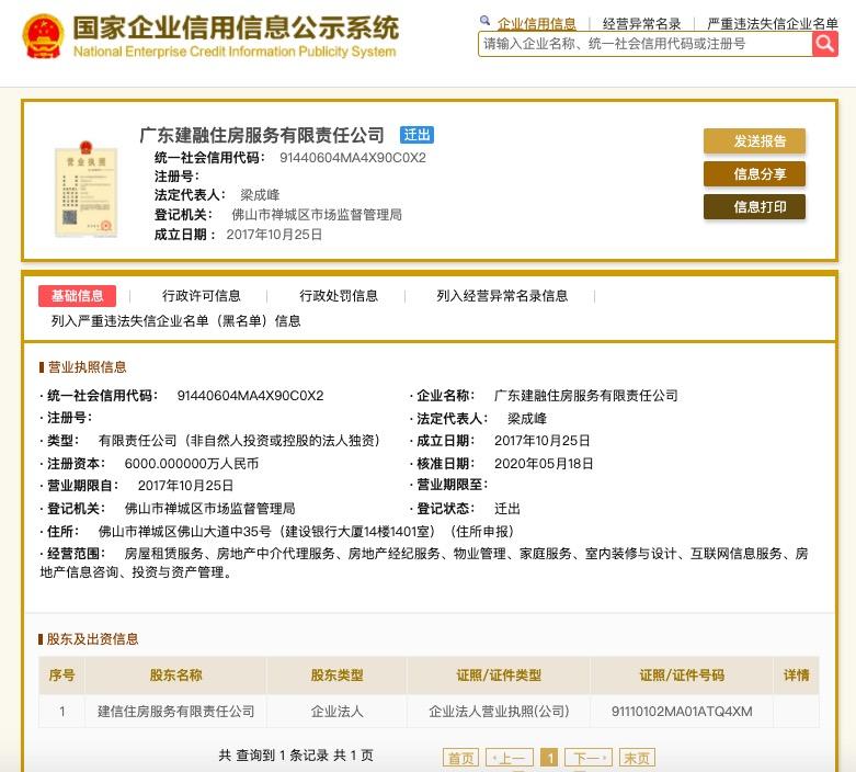 香港建银国际旗下广东建融住房因无证施工遭广州住建部门处罚