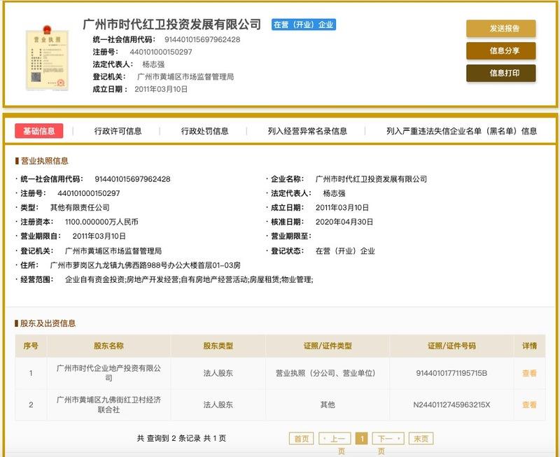 广州时代红卫投资发展公司作为建设单位未履行首要管理责任被记不规范行为