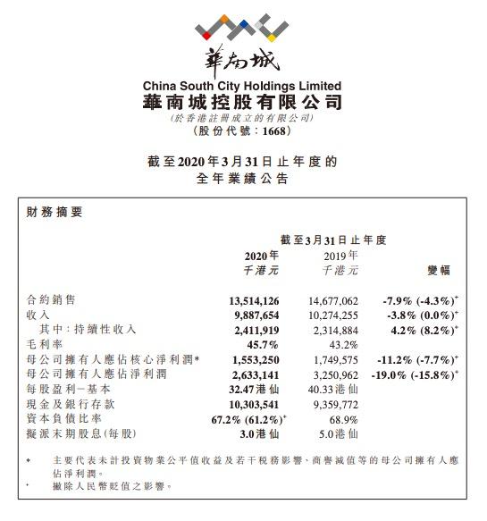 华南城:2020财年母公司拥有人应占核心净利润减少11.2%