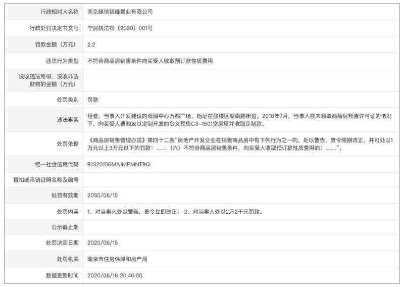 绿地南京公司因违规销售被南京市住房保障和