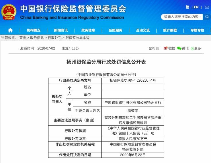 家装分期贷和二手房按揭贷款严重违规 农业银行扬州分行被罚70万