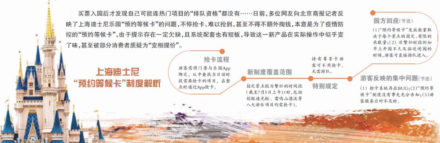 """买票入园发现没有""""排队资格"""" 上海迪士尼新规变味"""