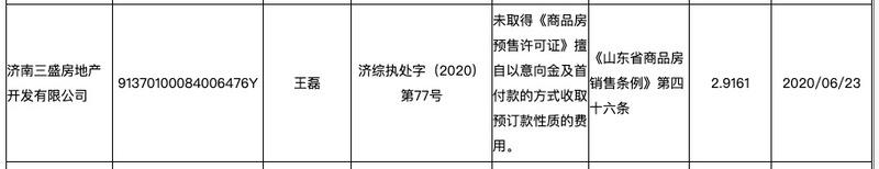 三盛集团旗下济南公司涉违规销售商品房遭主管部门处罚