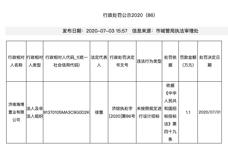 <b>海信地产旗下济南海博置业涉违规招标被主管部门处罚</b>