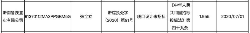 鲁商发展平安不动产中国金茂济南合作公司涉项目设计未招标被处罚