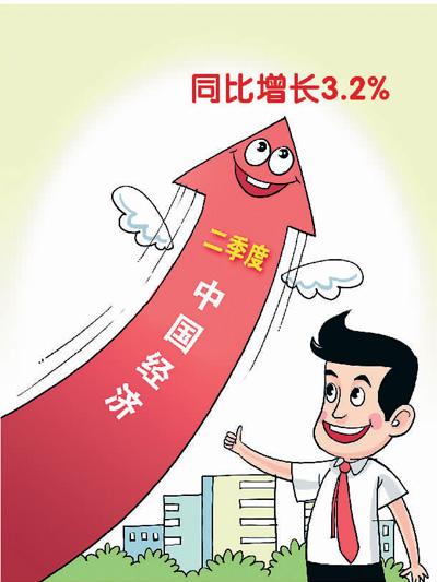 """国际社会热议:中国经济""""转正""""成为全球好兆头"""