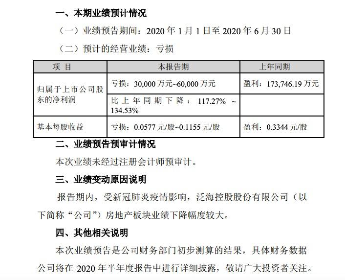 泛海控股:延长董家渡项目6亿信托融资期限3个月 上半年预亏3至6亿元