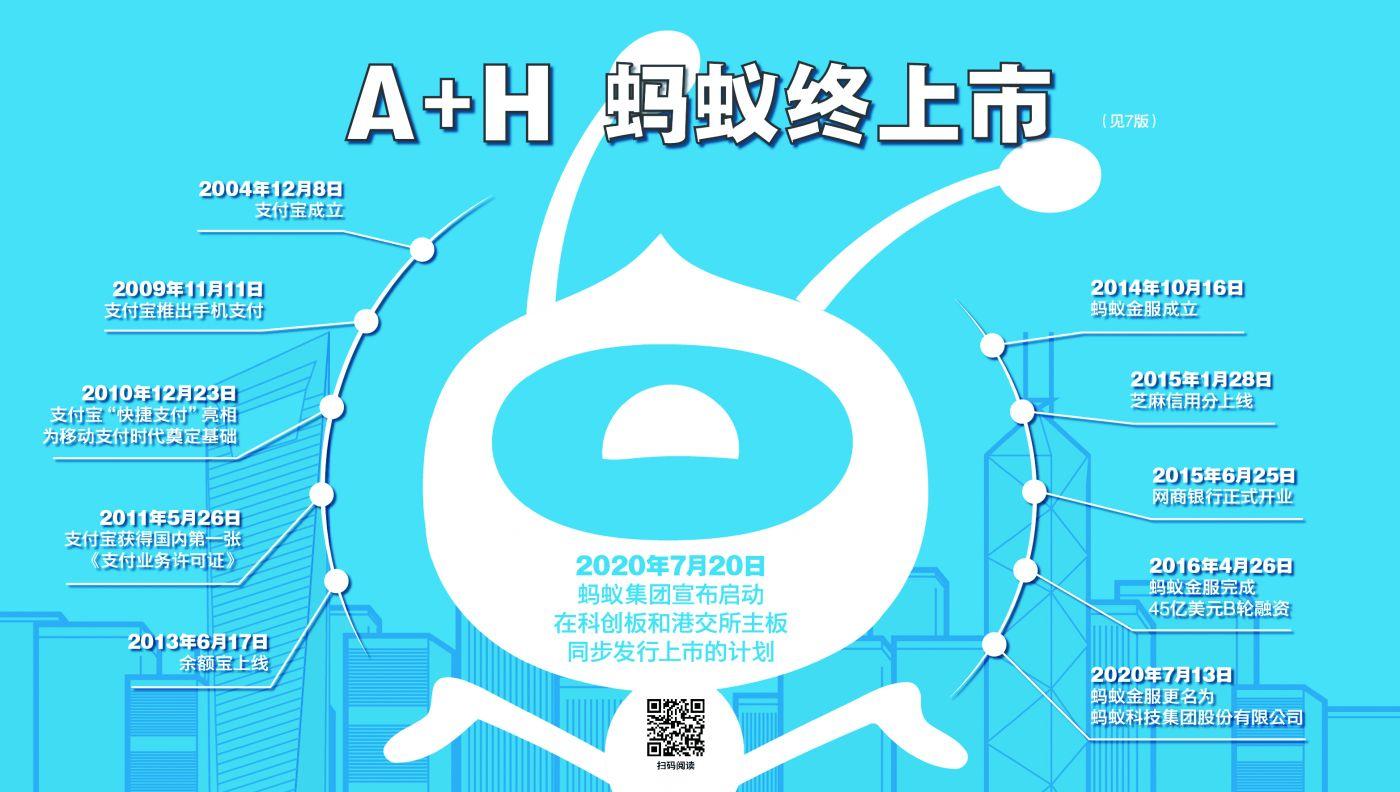 蚂蚁终上市:为何此时宣布?为何A+H双通道上市?