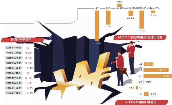17年Gdp_福建一百强县,由福州代管,17年GDP水平996.61亿元,未来可期