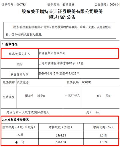 刘益谦再度出手增持长江证券 资本大鳄看好控制权?