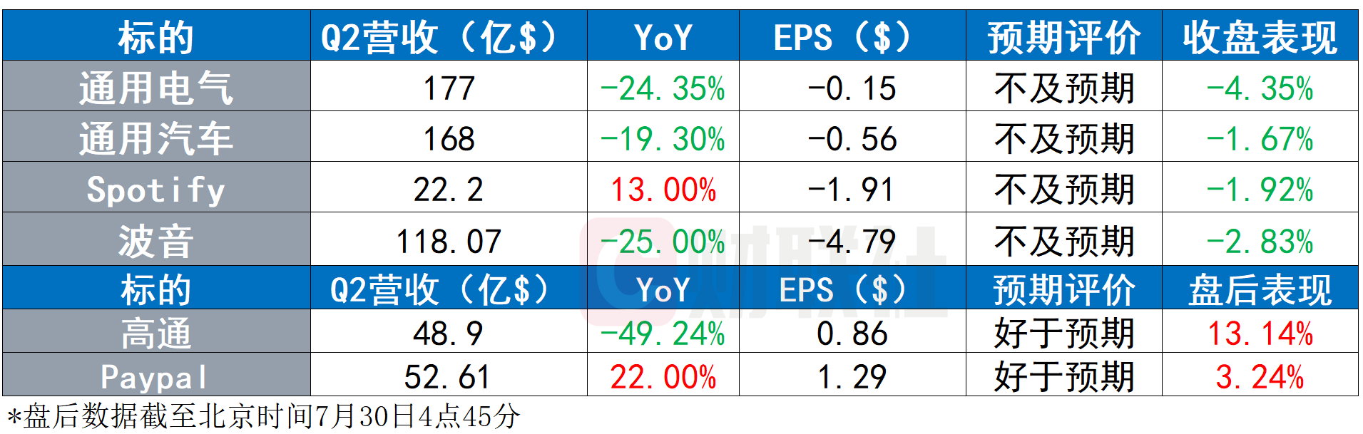 """美联储再度重申""""不加息"""" 美国三大股指集体上涨"""