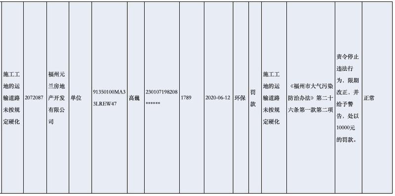 龙湖旗下福州元兰房地产公司涉环保违法被处罚