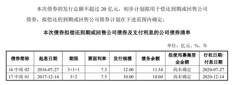 中南建设偿债筹资:20亿公司债获深交所通过