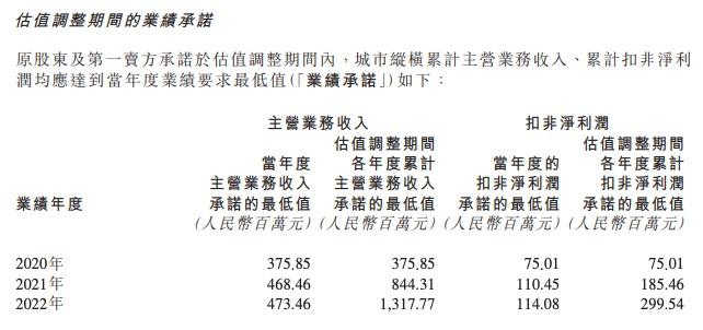 碧桂园服务介入社区广告资源经营:拟分阶段有条件收购城市纵横
