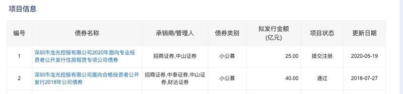 龙光控股还债等筹资:20亿公司债券将8月3日上市 已发24支债券涉250亿