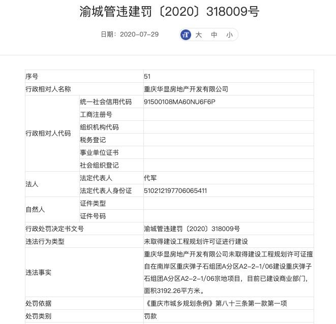 A股华发股份全资子公司重庆华显房地产涉无证进行建设被罚