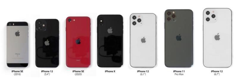 有消息称苹果iPhone12将会分两批发售6.1英寸先行