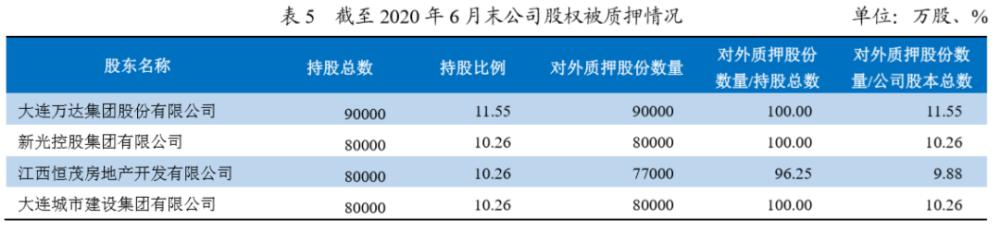 百年人寿评级遭下调:总负债1200亿 今年被处罚10余次