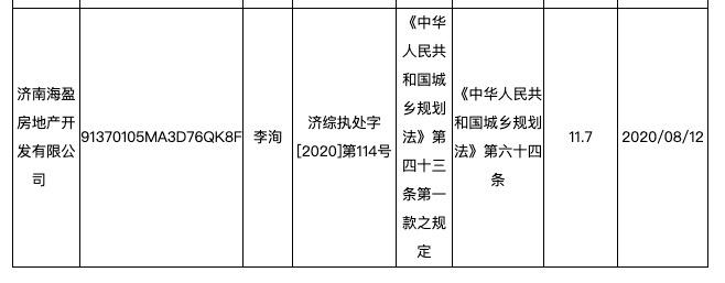 济南海盈房地产违反规划法被罚 系其海尔、金地商置、平安合资子公司