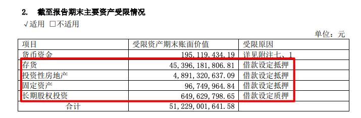 华发股份中期业绩增收不增利:营收同比大涨61%毛利率降10.3个百分点