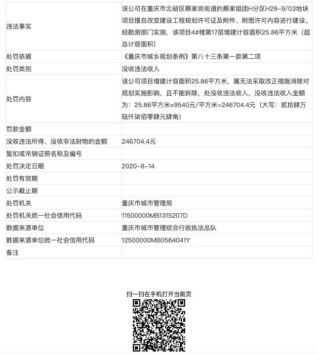 保亿荣飞重庆房地产涉无证建设被罚56万 其系保亿置业集团全资子公司