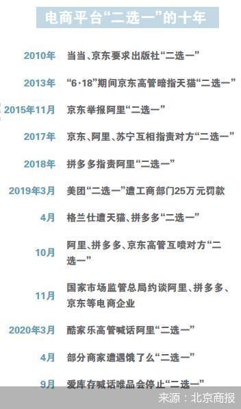 """奇億平臺代理:愛庫存喊話要求唯品會停止""""二選一"""" 唯品會否認"""