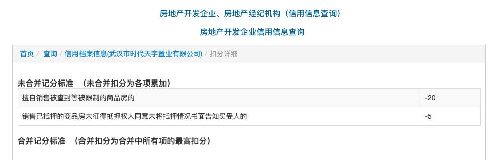武汉市时代天宇置业涉两项违规售房被扣信用分 公司