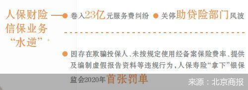 新掌门罗熹就位 中国人保能否打开新局面?