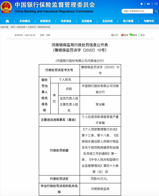 个人房贷审查严重不审慎 中国银行河南省分行被罚40万