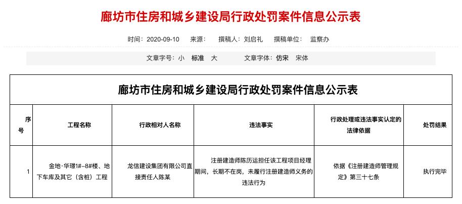 廊坊金地华璟项目施工单位龙信建设集团相关责任人长期不在岗被罚