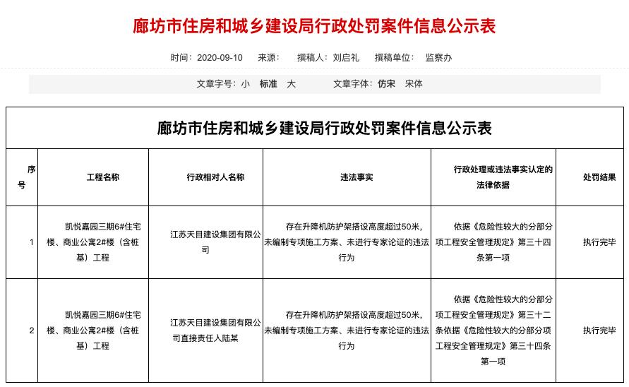 廊坊凯悦嘉园三期项目存施工违法行为责任企