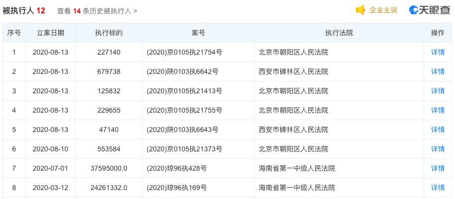 海航法定代表人陈峰被限制高消费 上半年未按时偿还本息268亿