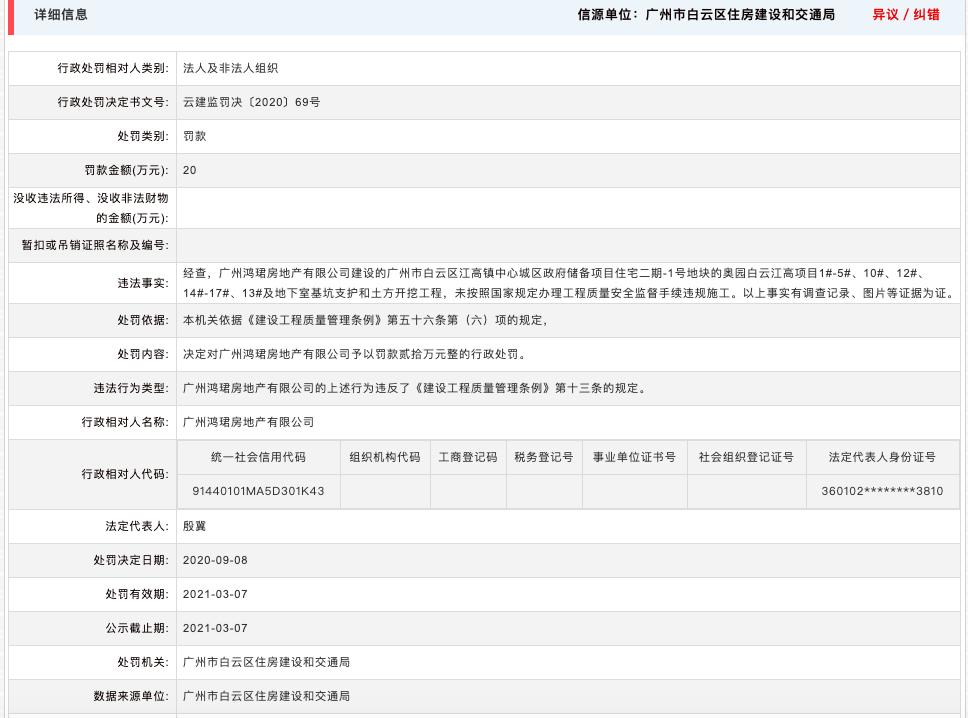 广州鸿珺房地产无手续违规施工被罚20万 其系奥园集