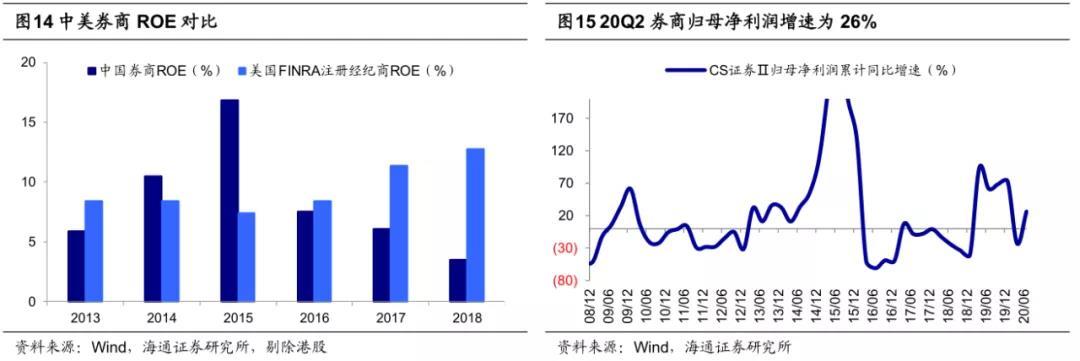 海通证券:中期牛市3浪上涨趋势不变 主战场是转型升