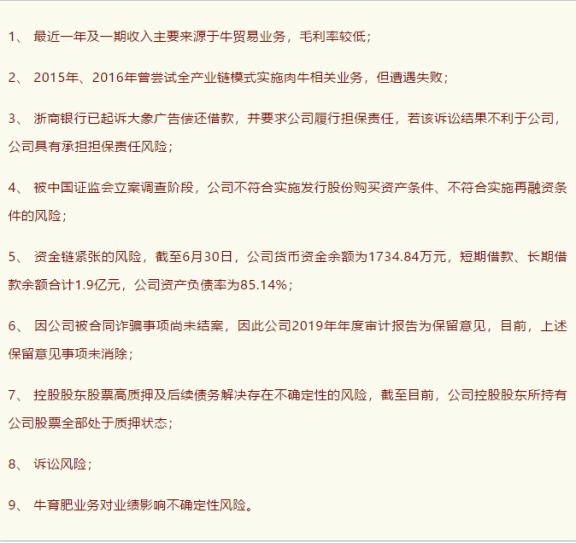 """天山""""老妖""""遭立案调查,短线炒作生态变天?"""