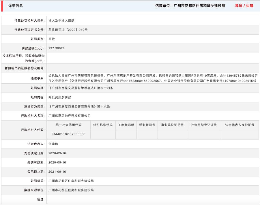 广州东湛房地产因违反房屋交易监督管理办法被罚 其系禾盛投资与珠江实业合资公司