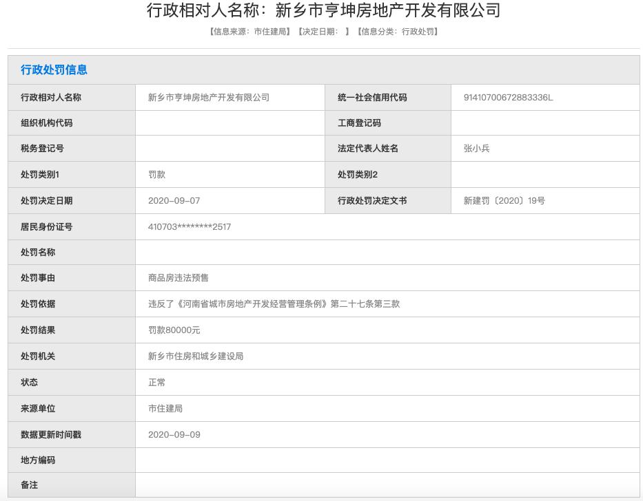 新乡市亨坤房地产公司涉商品房违法预售被罚