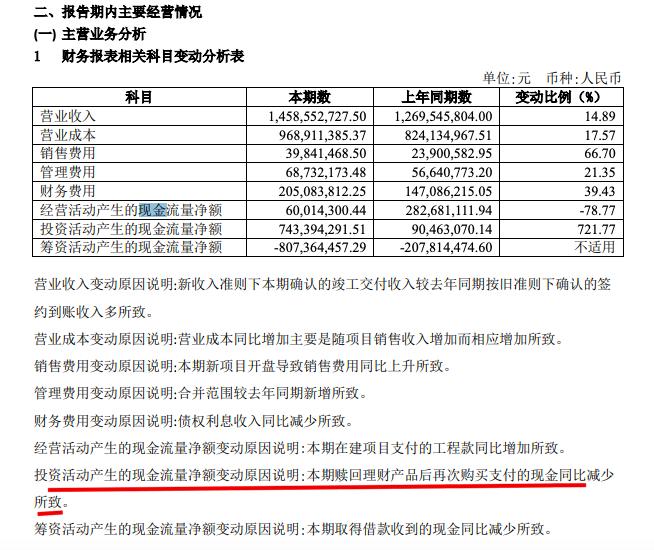 珠江实业接连出售资产与子公司为改善财务  其一年内关联交易频繁